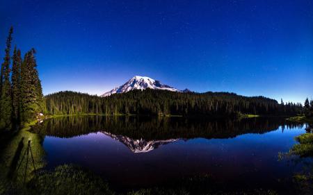 Фото озеро, горы, лето, природа